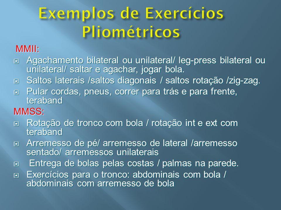 MMII: Agachamento bilateral ou unilateral/ leg-press bilateral ou unilateral/ saltar e agachar, jogar bola. Agachamento bilateral ou unilateral/ leg-p