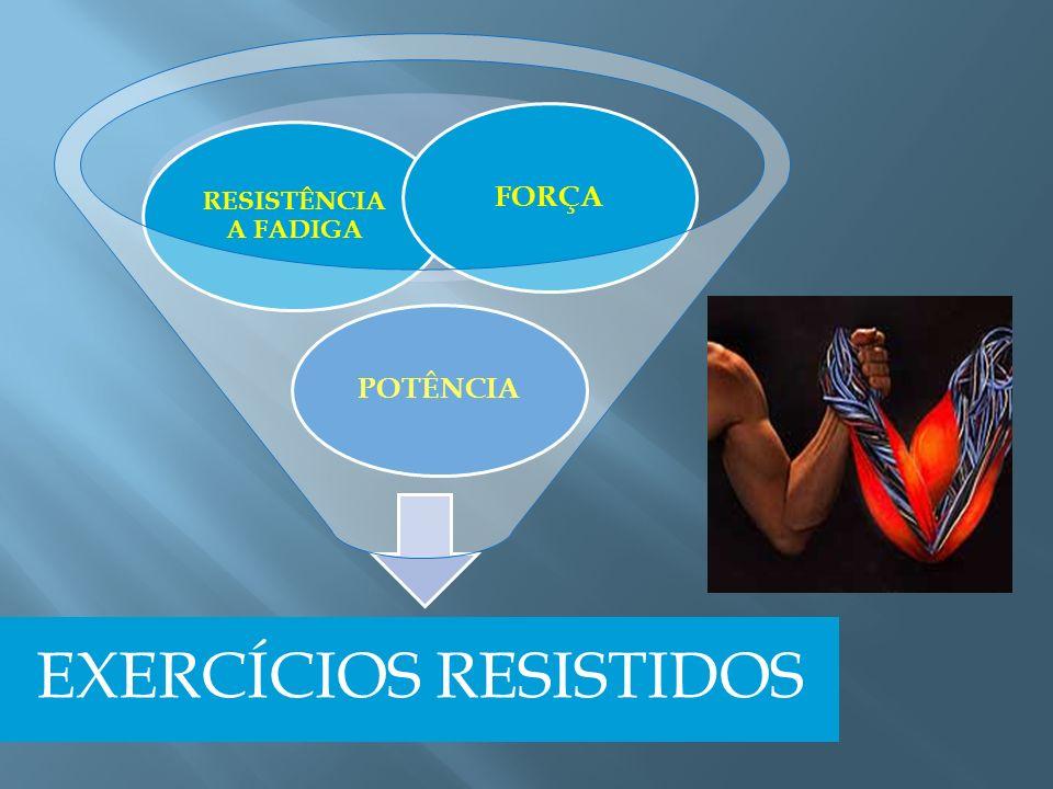 EXERCÍCIOS RESISTIDOS POTÊNCIA RESISTÊNCIA A FADIGA FORÇA