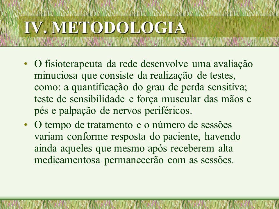 IV. METODOLOGIA O fisioterapeuta da rede desenvolve uma avaliação minuciosa que consiste da realização de testes, como: a quantificação do grau de per