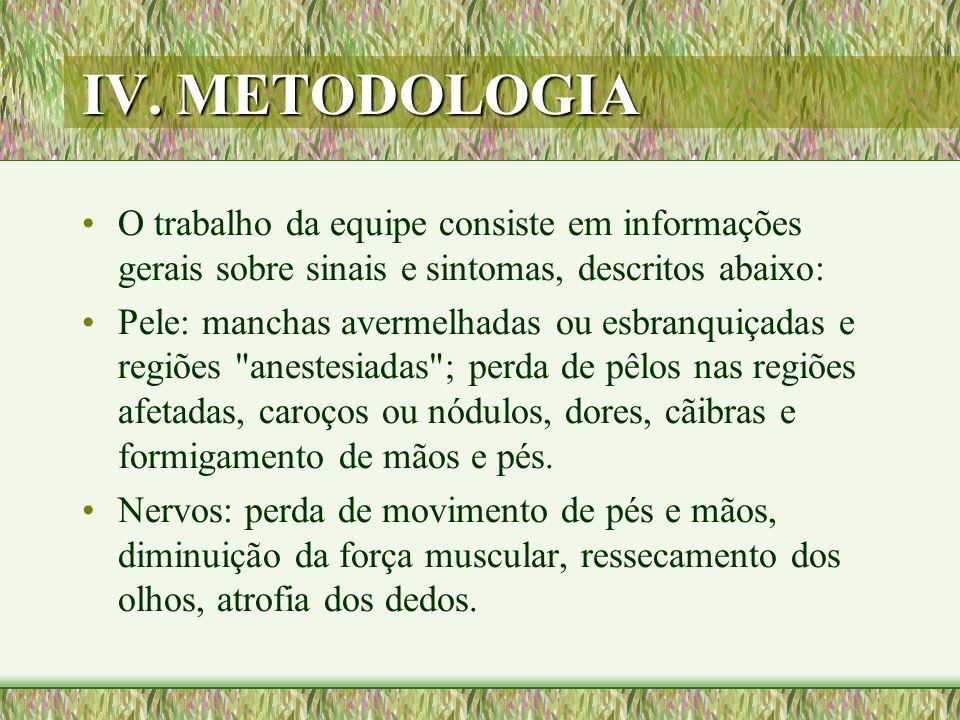 IV. METODOLOGIA O trabalho da equipe consiste em informações gerais sobre sinais e sintomas, descritos abaixo: Pele: manchas avermelhadas ou esbranqui