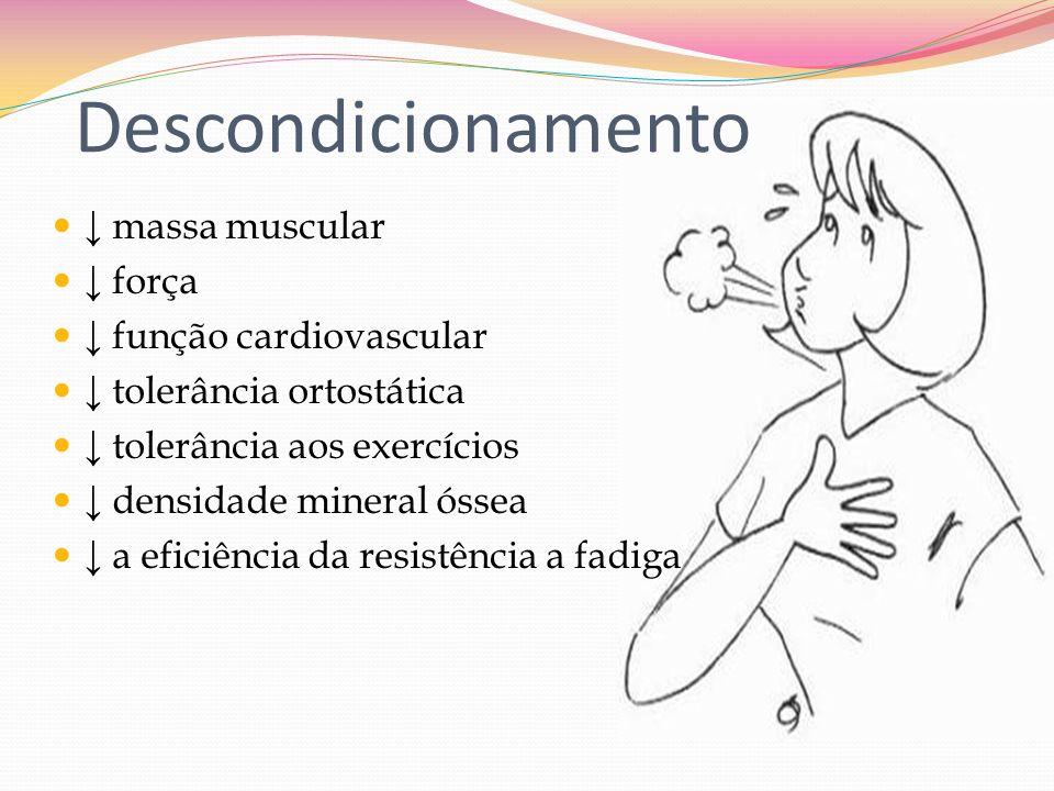 Descondicionamento massa muscular força função cardiovascular tolerância ortostática tolerância aos exercícios densidade mineral óssea a eficiência da
