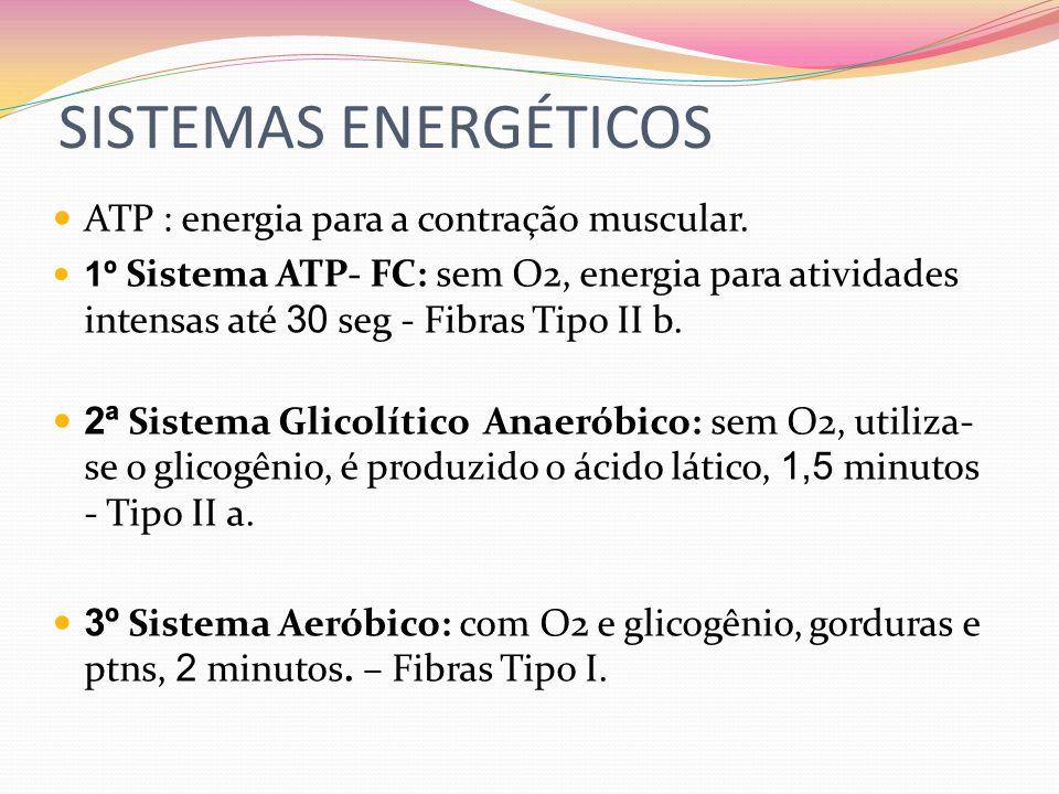 SISTEMAS ENERGÉTICOS ATP : energia para a contração muscular. 1º Sistema ATP- FC: sem O2, energia para atividades intensas até 30 seg - Fibras Tipo II