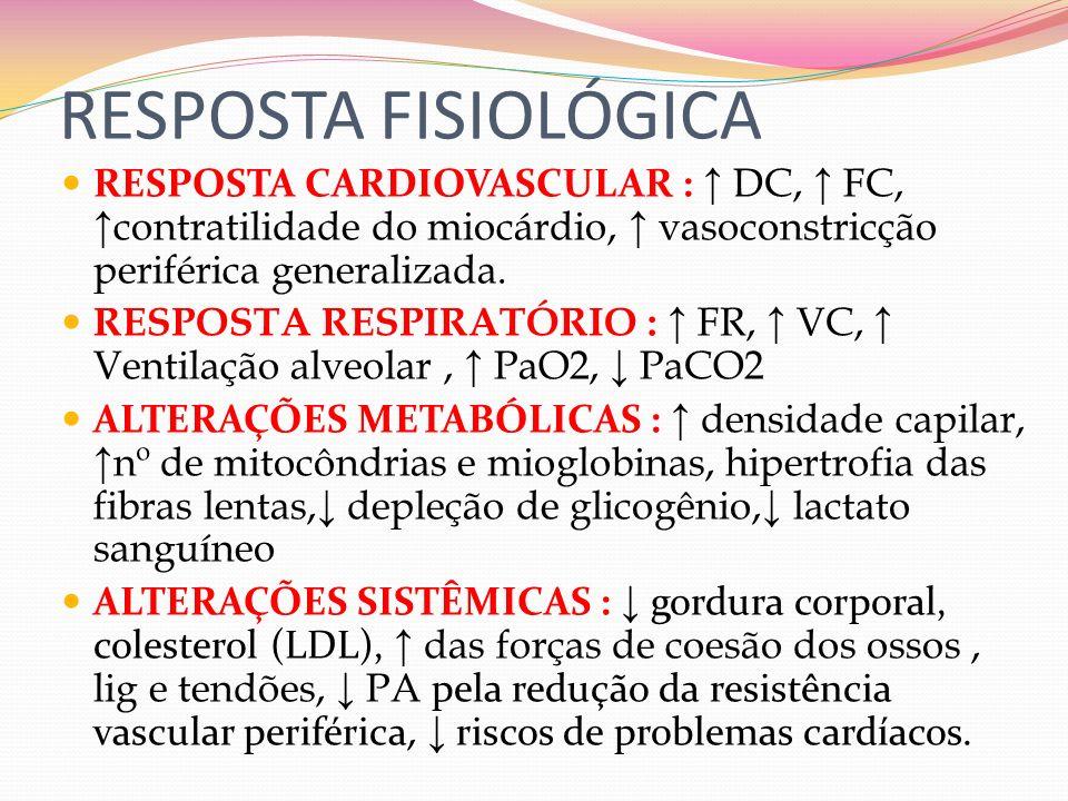 RESPOSTA FISIOLÓGICA RESPOSTA CARDIOVASCULAR : DC, FC, contratilidade do miocárdio, vasoconstricção periférica generalizada. RESPOSTA RESPIRATÓRIO : F
