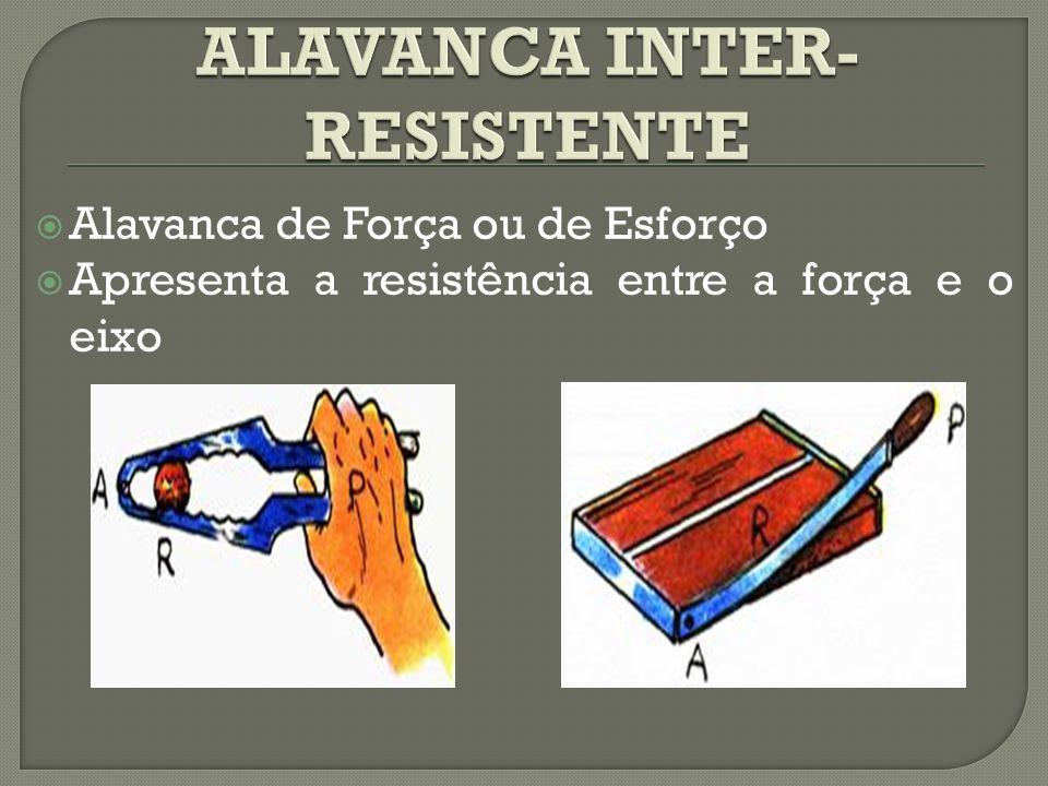 Alavanca de Velocidade Apresenta a força entre o eixo e a resistência.