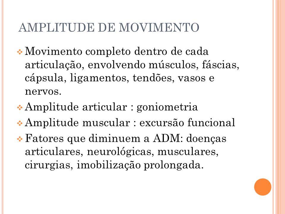 AMPLITUDE DE MOVIMENTO Movimento completo dentro de cada articulação, envolvendo músculos, fáscias, cápsula, ligamentos, tendões, vasos e nervos. Ampl