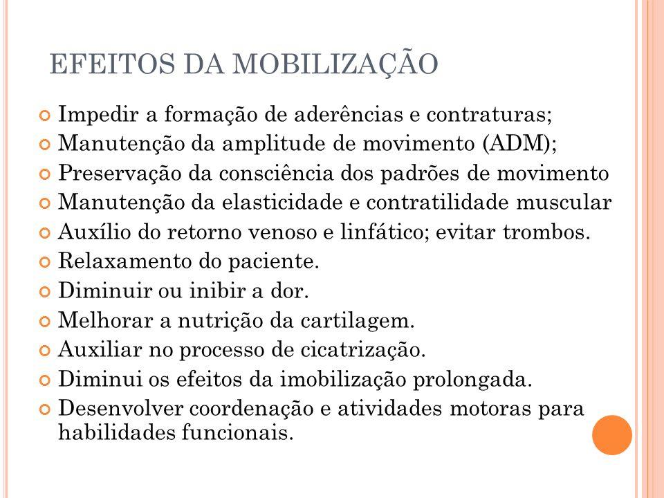 EFEITOS DA MOBILIZAÇÃO Impedir a formação de aderências e contraturas; Manutenção da amplitude de movimento (ADM); Preservação da consciência dos padr