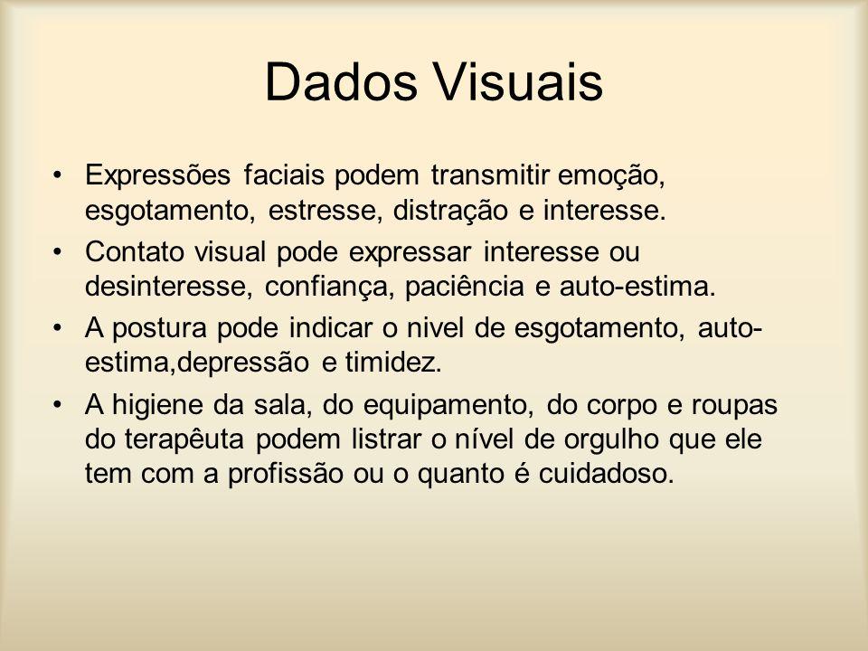 Dados Visuais Expressões faciais podem transmitir emoção, esgotamento, estresse, distração e interesse. Contato visual pode expressar interesse ou des