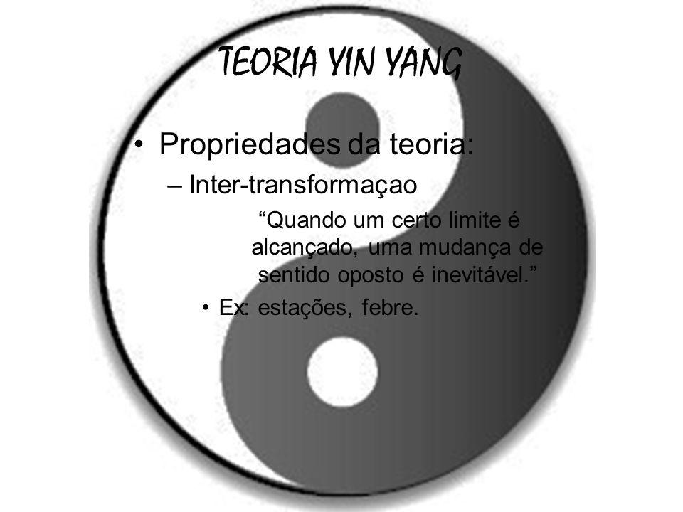 TEORIA YIN YANG Propriedades da teoria: –Inter-transformaçao Quando um certo limite é alcançado, uma mudança de sentido oposto é inevitável. Ex: estaç