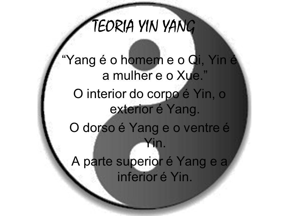 TEORIA YIN YANG Yang é o homem e o Qi, Yin é a mulher e o Xue. O interior do corpo é Yin, o exterior é Yang. O dorso é Yang e o ventre é Yin. A parte