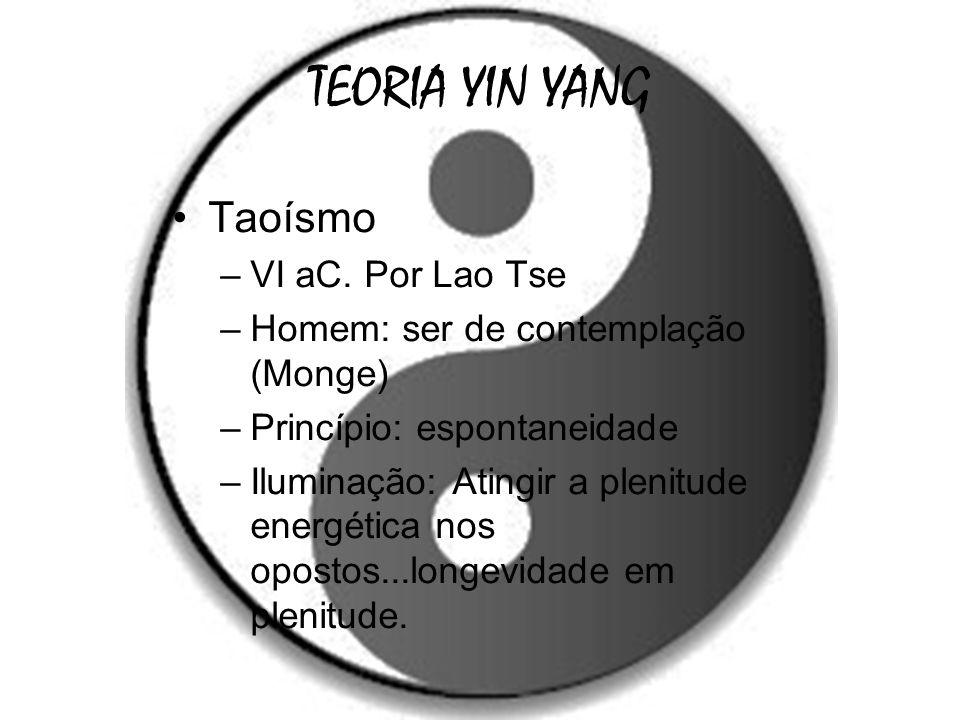 Taoísmo –VI aC. Por Lao Tse –Homem: ser de contemplação (Monge) –Princípio: espontaneidade –Iluminação: Atingir a plenitude energética nos opostos...l