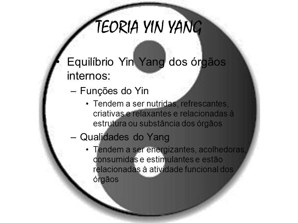 TEORIA YIN YANG Equilíbrio Yin Yang dos órgãos internos: –Funções do Yin Tendem a ser nutridas, refrescantes, criativas e relaxantes e relacionadas à