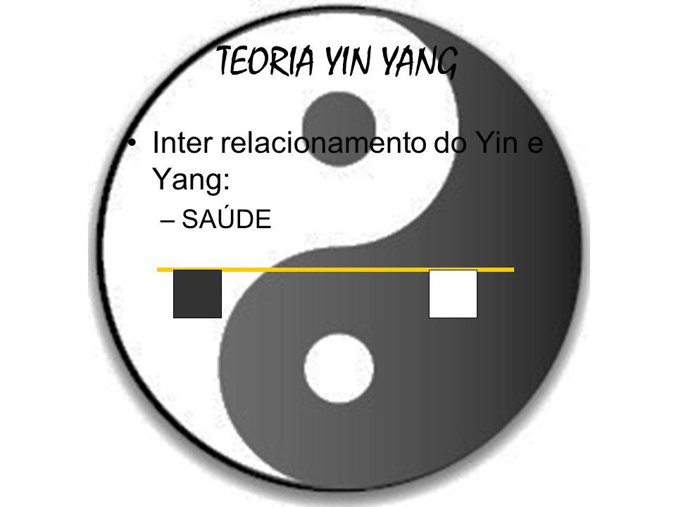 TEORIA YIN YANG Inter relacionamento do Yin e Yang: –SAÚDE