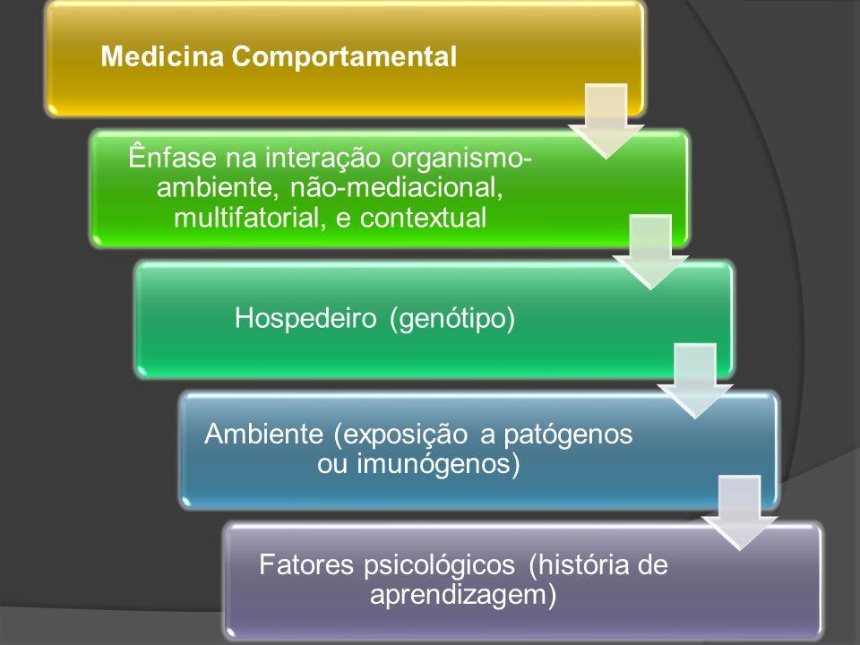 Medicina Comportamental Ênfase na interação organismo- ambiente, não-mediacional, multifatorial, e contextual Hospedeiro (genótipo) Ambiente (exposiçã