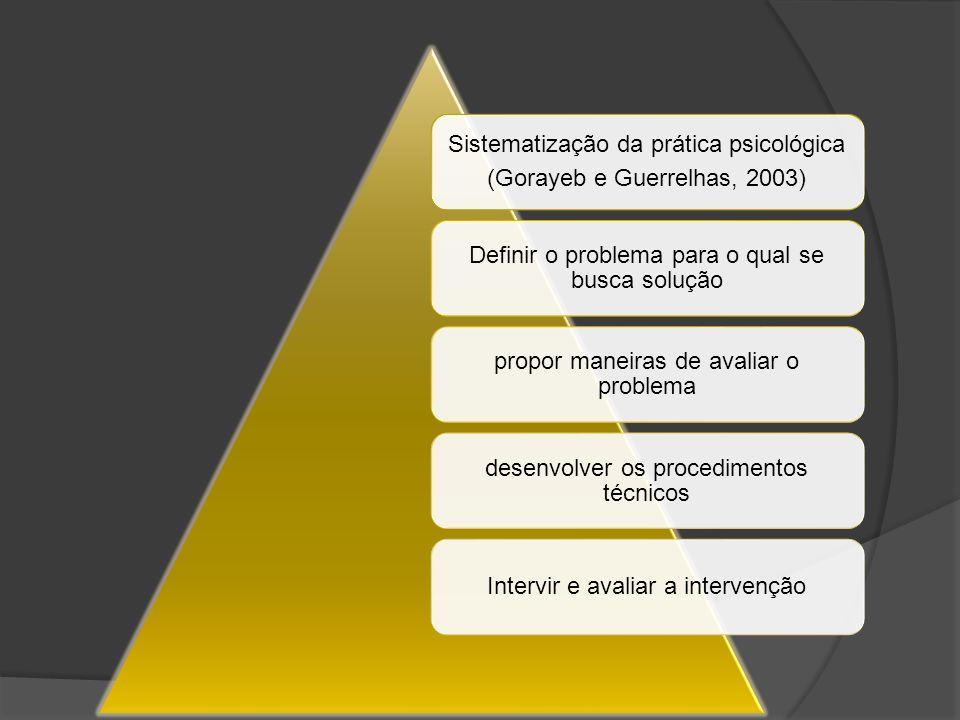 Sistematização da prática psicológica (Gorayeb e Guerrelhas, 2003) Definir o problema para o qual se busca solução propor maneiras de avaliar o proble