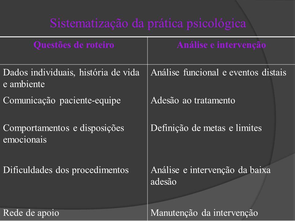 Sistematização da prática psicológica Questões de roteiroAnálise e intervenção Dados individuais, história de vida e ambiente Análise funcional e even