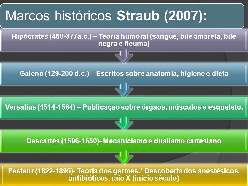 Marcos históricos Straub (2007): Pasteur (1822-1895)- Teoria dos germes.* Descoberta dos anestésicos, antibióticos, raio X (início século) Descartes (