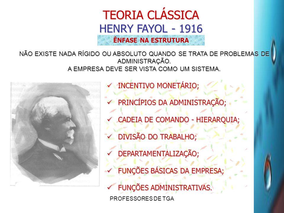 PROFESSORES DE TGA TEORIA CLÁSSICA HENRY FAYOL - 1916 INCENTIVO MONETÁRIO; INCENTIVO MONETÁRIO; PRINCÍPIOS DA ADMINISTRAÇÃO; PRINCÍPIOS DA ADMINISTRAÇ