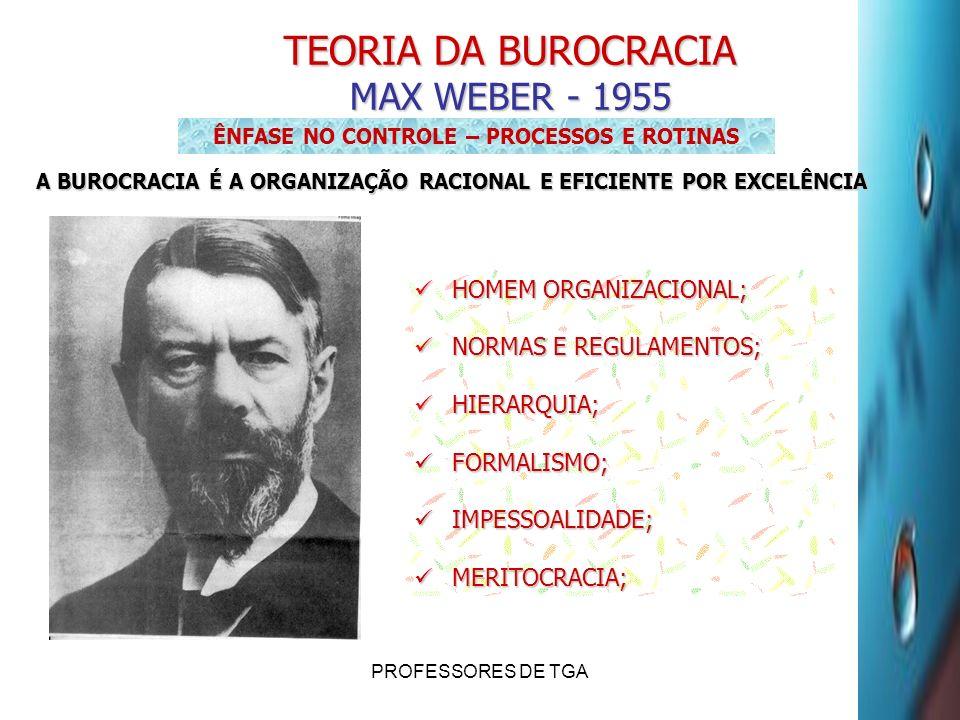 PROFESSORES DE TGA TEORIA DA BUROCRACIA MAX WEBER - 1955 ÊNFASE NO CONTROLE – PROCESSOS E ROTINAS HOMEM ORGANIZACIONAL; HOMEM ORGANIZACIONAL; NORMAS E