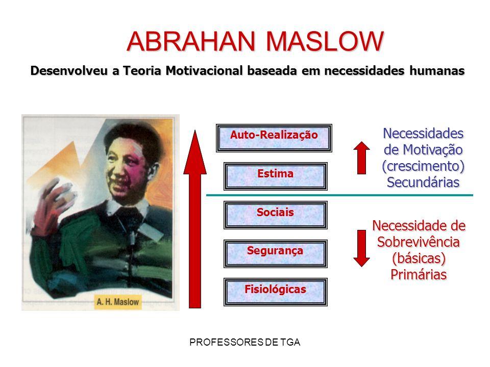 PROFESSORES DE TGA ABRAHAN MASLOW Desenvolveu a Teoria Motivacional baseada em necessidades humanas Auto-Realização Estima Sociais Segurança Fisiológi