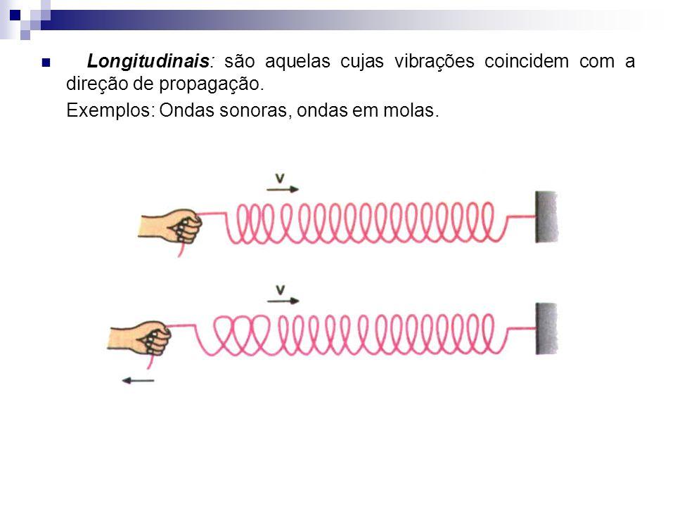 Longitudinais: são aquelas cujas vibrações coincidem com a direção de propagação. Exemplos: Ondas sonoras, ondas em molas.