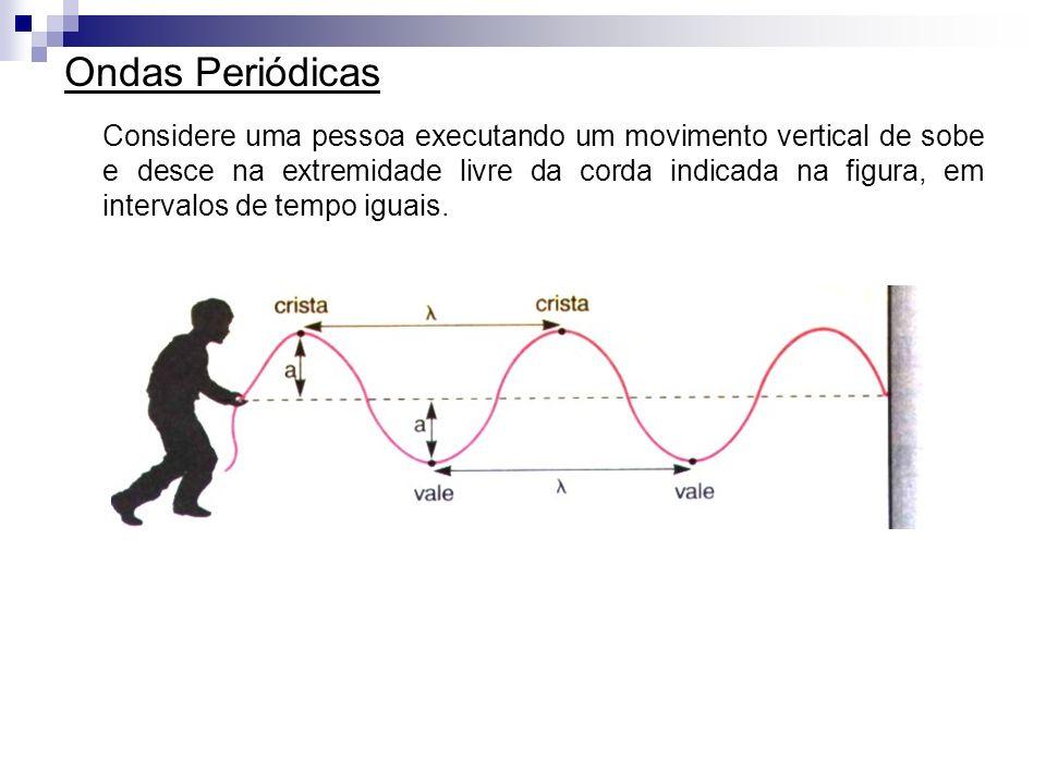 Ondas Periódicas Considere uma pessoa executando um movimento vertical de sobe e desce na extremidade livre da corda indicada na figura, em intervalos