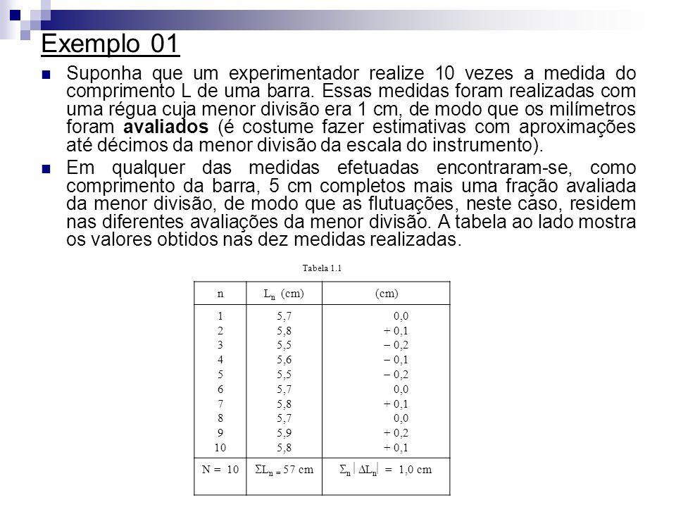 Exemplo 01 Suponha que um experimentador realize 10 vezes a medida do comprimento L de uma barra. Essas medidas foram realizadas com uma régua cuja me