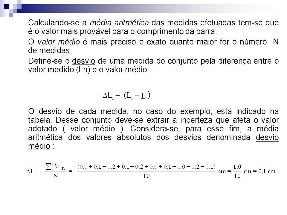 Calculando-se a média aritmética das medidas efetuadas tem-se que é o valor mais provável para o comprimento da barra. O valor médio é mais preciso e