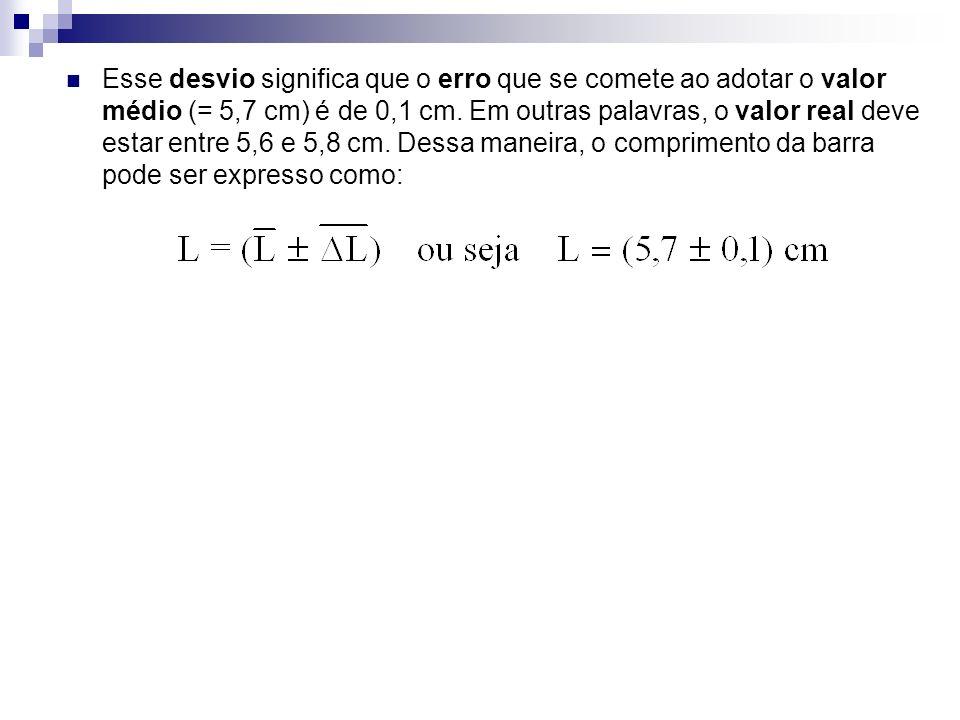 Esse desvio significa que o erro que se comete ao adotar o valor médio (= 5,7 cm) é de 0,1 cm. Em outras palavras, o valor real deve estar entre 5,6 e