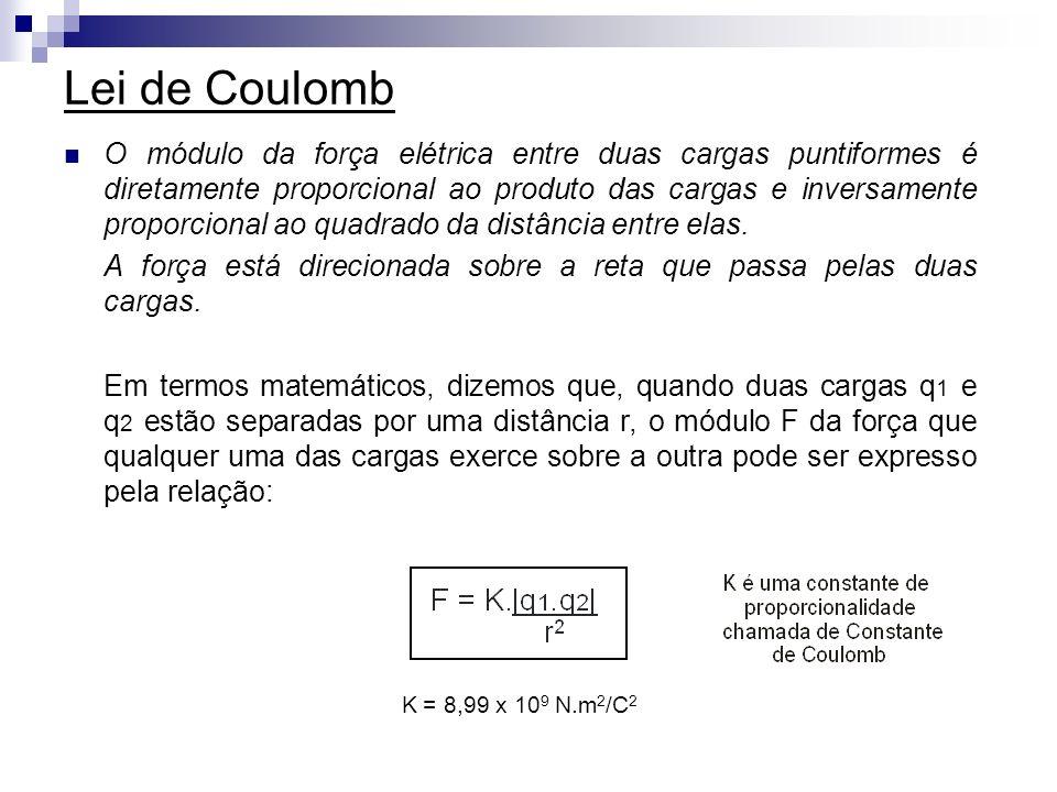 Lei de Coulomb O módulo da força elétrica entre duas cargas puntiformes é diretamente proporcional ao produto das cargas e inversamente proporcional a