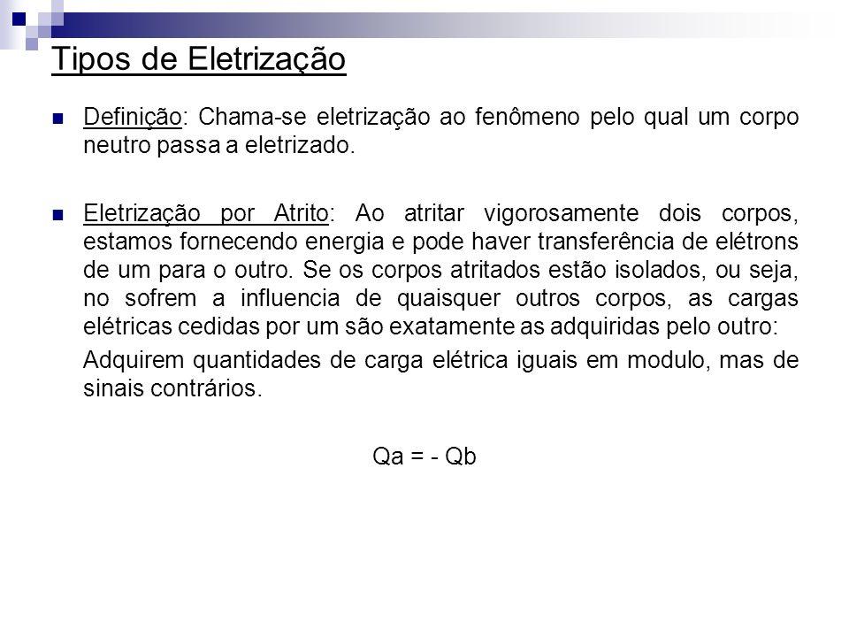 Tipos de Eletrização Definição: Chama-se eletrização ao fenômeno pelo qual um corpo neutro passa a eletrizado. Eletrização por Atrito: Ao atritar vigo