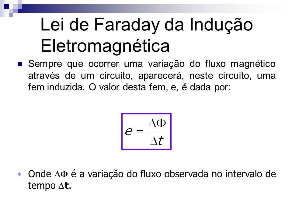 Lei de Faraday da Indução Eletromagnética Sempre que ocorrer uma variação do fluxo magnético através de um circuito, aparecerá, neste circuito, uma fe