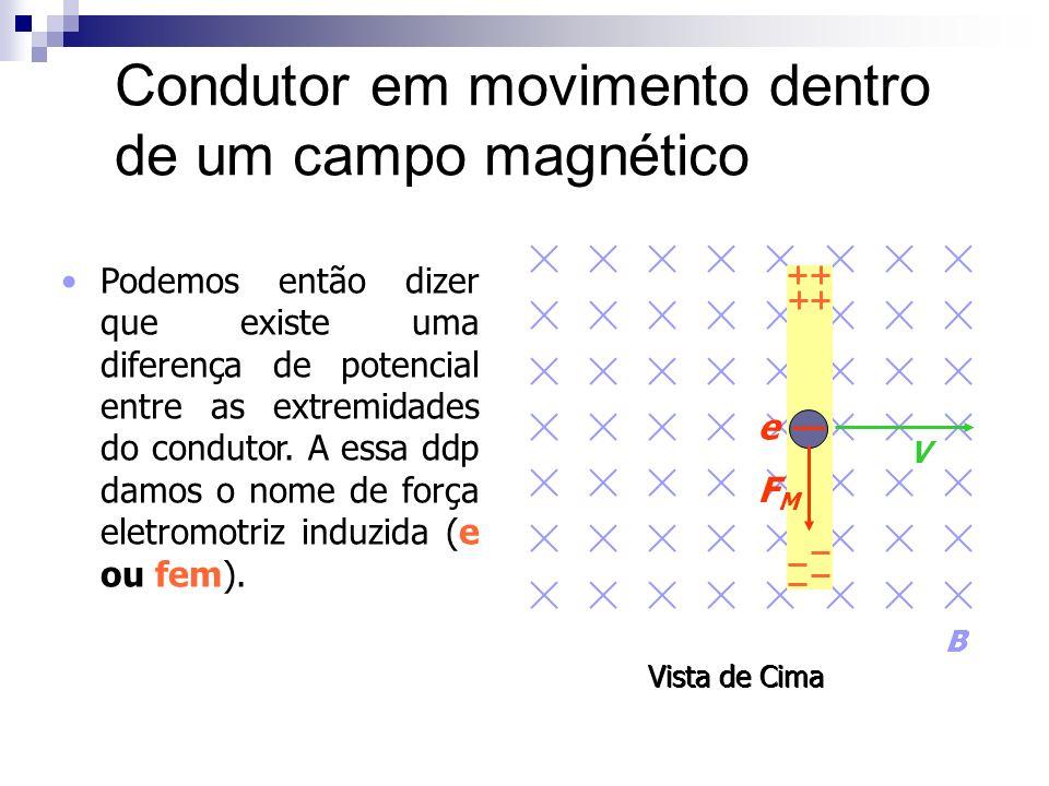 Condutor em movimento dentro de um campo magnético Com o movimento do condutor, cada elétron livre do mesmo fica sujeito a uma força magnética, que po