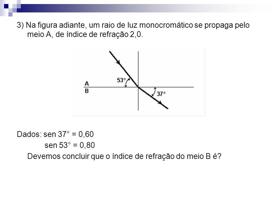 3) Na figura adiante, um raio de luz monocromático se propaga pelo meio A, de índice de refração 2,0. Dados: sen 37° = 0,60 sen 53° = 0,80 Devemos con