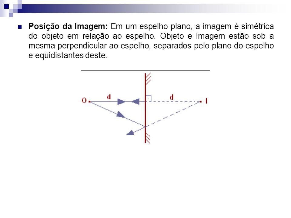 Posição da Imagem: Em um espelho plano, a imagem é simétrica do objeto em relação ao espelho. Objeto e Imagem estão sob a mesma perpendicular ao espel