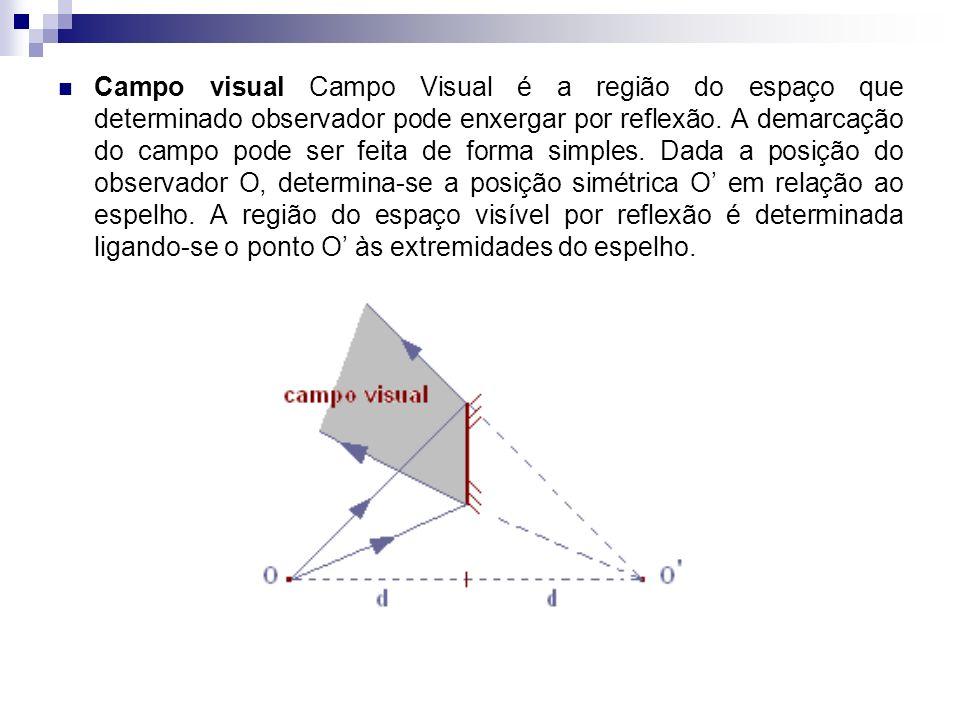 Campo visual Campo Visual é a região do espaço que determinado observador pode enxergar por reflexão. A demarcação do campo pode ser feita de forma si