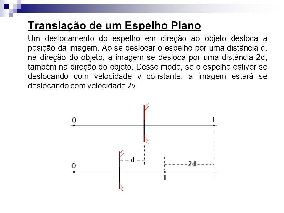 Translação de um Espelho Plano Um deslocamento do espelho em direção ao objeto desloca a posição da imagem.