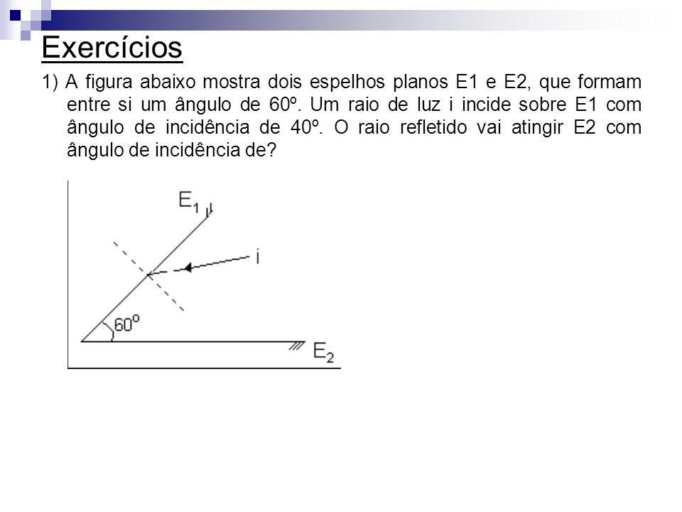 Exercícios 1) A figura abaixo mostra dois espelhos planos E1 e E2, que formam entre si um ângulo de 60º. Um raio de luz i incide sobre E1 com ângulo d