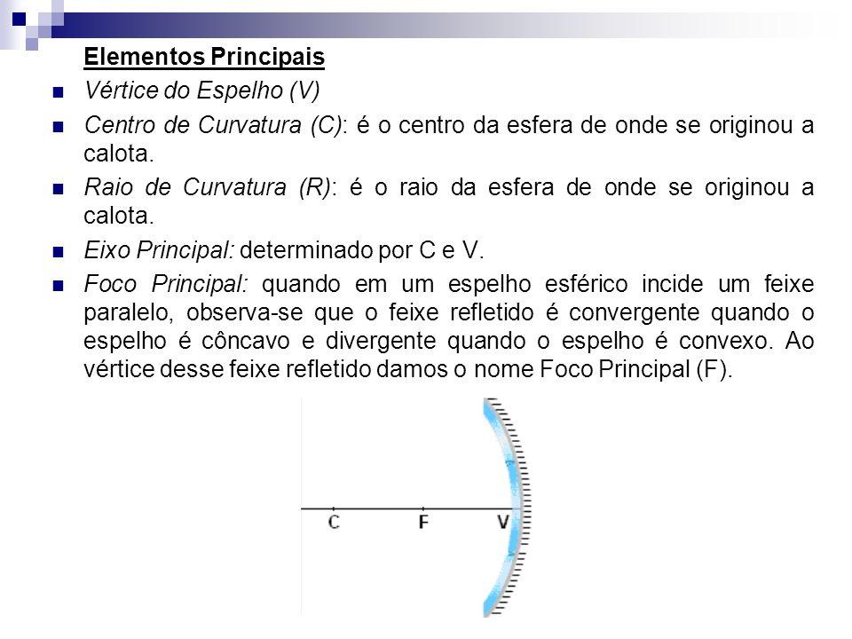 Elementos Principais Vértice do Espelho (V) Centro de Curvatura (C): é o centro da esfera de onde se originou a calota. Raio de Curvatura (R): é o rai