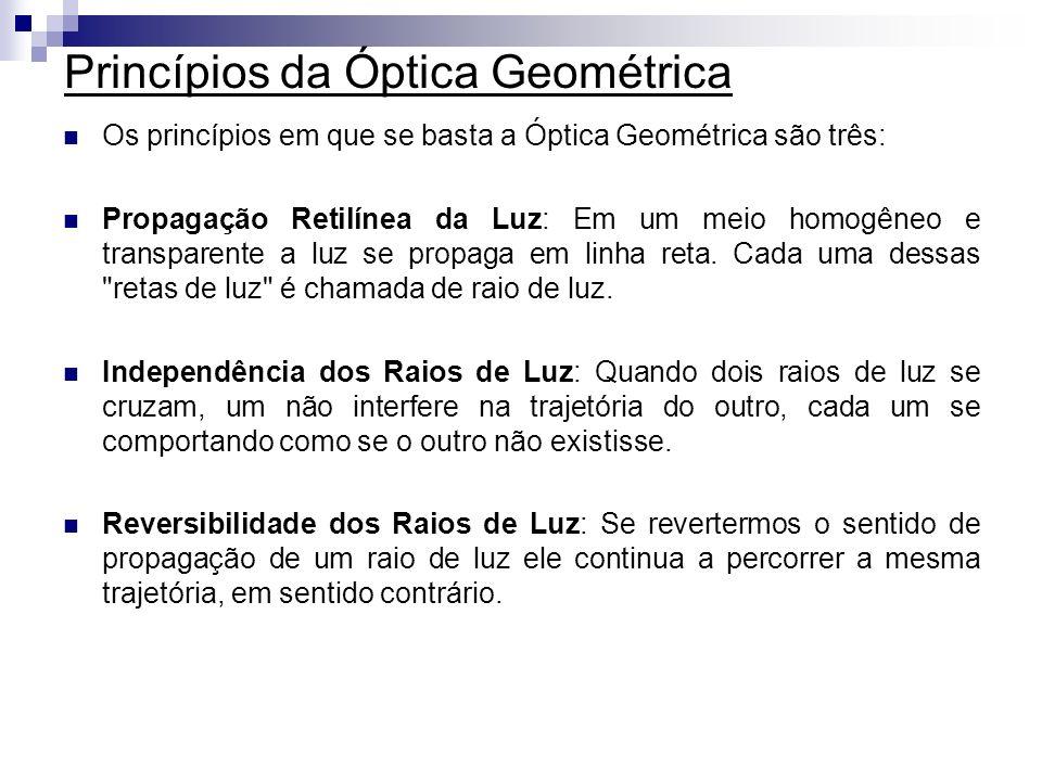 Os princípios em que se basta a Óptica Geométrica são três: Propagação Retilínea da Luz: Em um meio homogêneo e transparente a luz se propaga em linha reta.