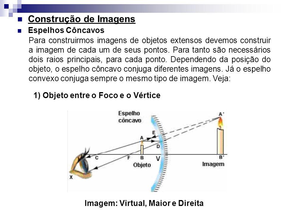 Construção de Imagens Espelhos Côncavos Para construirmos imagens de objetos extensos devemos construir a imagem de cada um de seus pontos. Para tanto