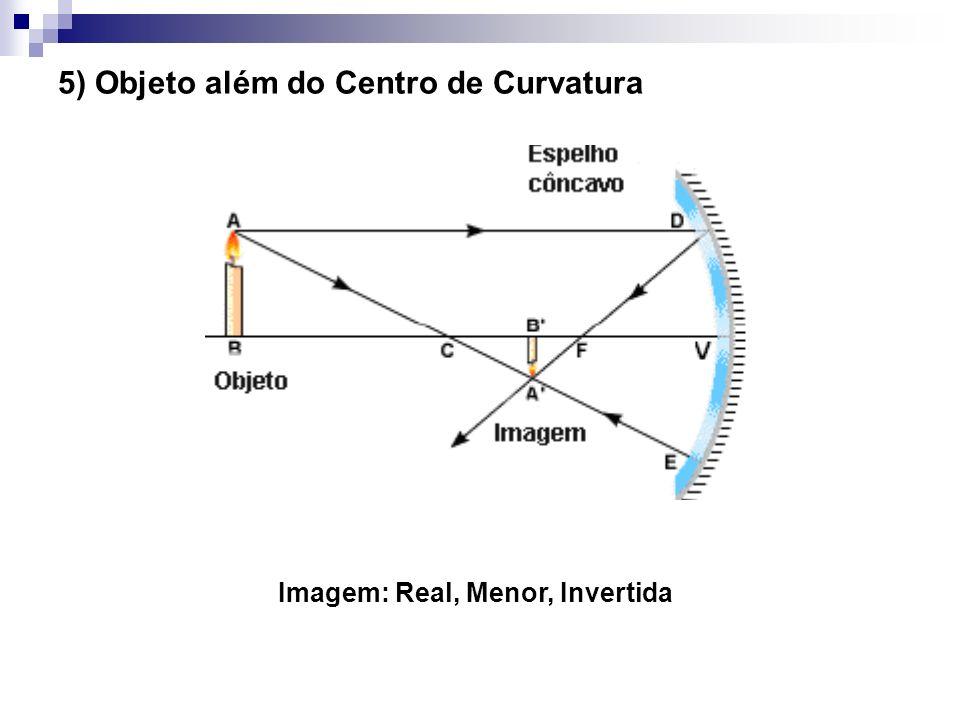 5) Objeto além do Centro de Curvatura Imagem: Real, Menor, Invertida
