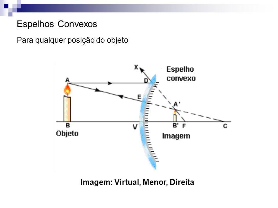Espelhos Convexos Para qualquer posição do objeto Imagem: Virtual, Menor, Direita