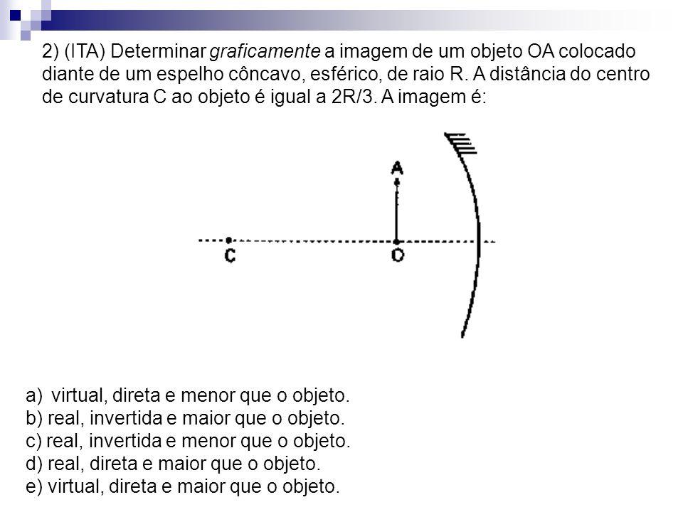 2) (ITA) Determinar graficamente a imagem de um objeto OA colocado diante de um espelho côncavo, esférico, de raio R. A distância do centro de curvatu