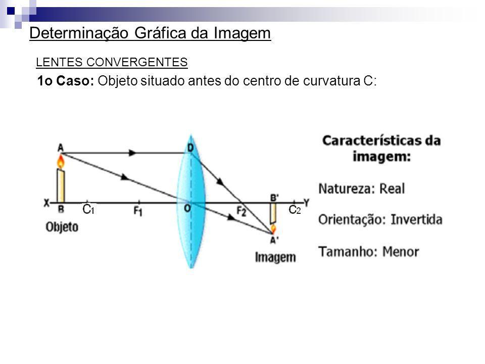 Determinação Gráfica da Imagem LENTES CONVERGENTES 1o Caso: Objeto situado antes do centro de curvatura C: