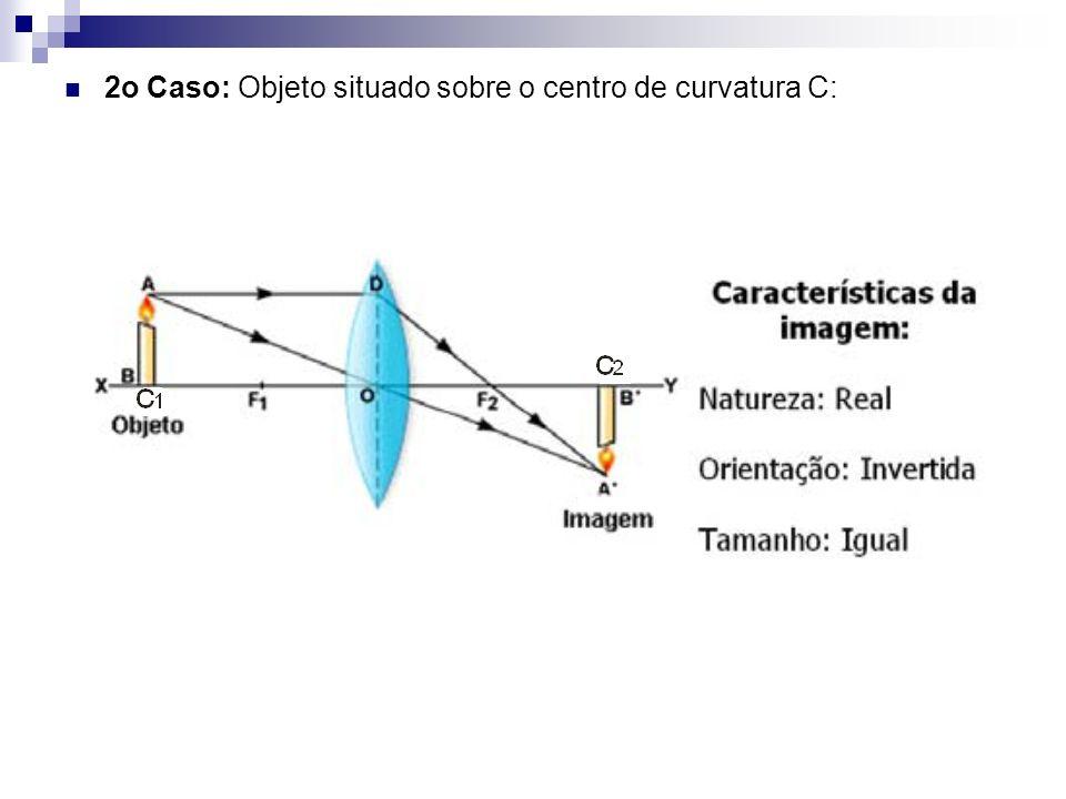 2o Caso: Objeto situado sobre o centro de curvatura C: