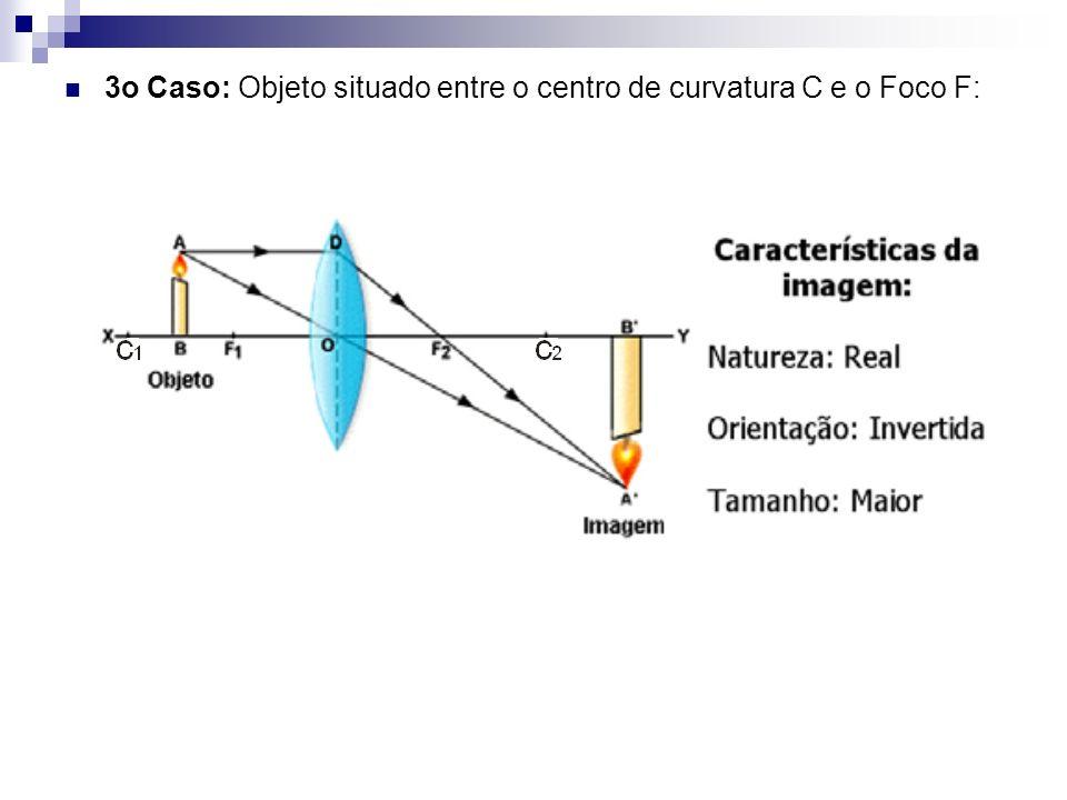 3o Caso: Objeto situado entre o centro de curvatura C e o Foco F: