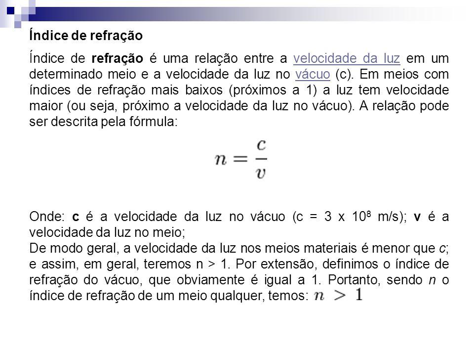 Índice de refração Índice de refração é uma relação entre a velocidade da luz em um determinado meio e a velocidade da luz no vácuo (c). Em meios com