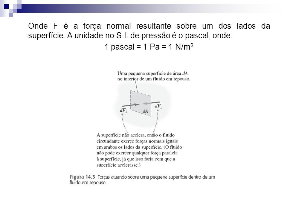 Onde F é a força normal resultante sobre um dos lados da superfície. A unidade no S.I. de pressão é o pascal, onde: 1 pascal = 1 Pa = 1 N/m 2
