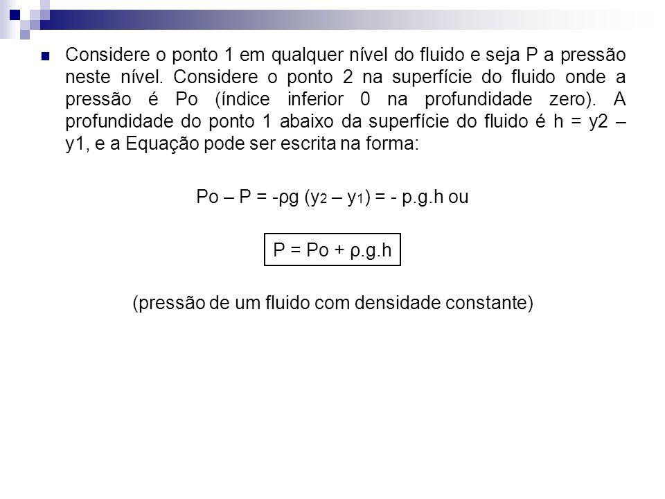 Considere o ponto 1 em qualquer nível do fluido e seja P a pressão neste nível. Considere o ponto 2 na superfície do fluido onde a pressão é Po (índic