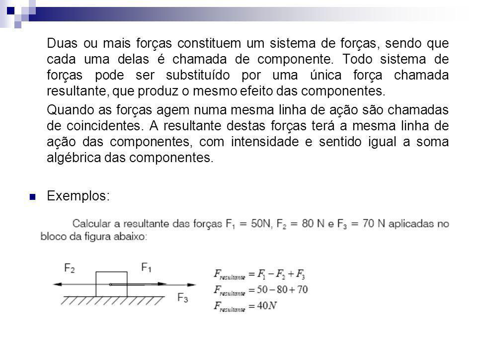 Duas ou mais forças constituem um sistema de forças, sendo que cada uma delas é chamada de componente. Todo sistema de forças pode ser substituído por